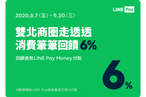 LINE Pay Money 享6%回饋